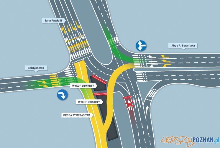 Zmiany na skrzyżowaniu JPII - Berdychowo - Baraniaka  Foto: Aquanet