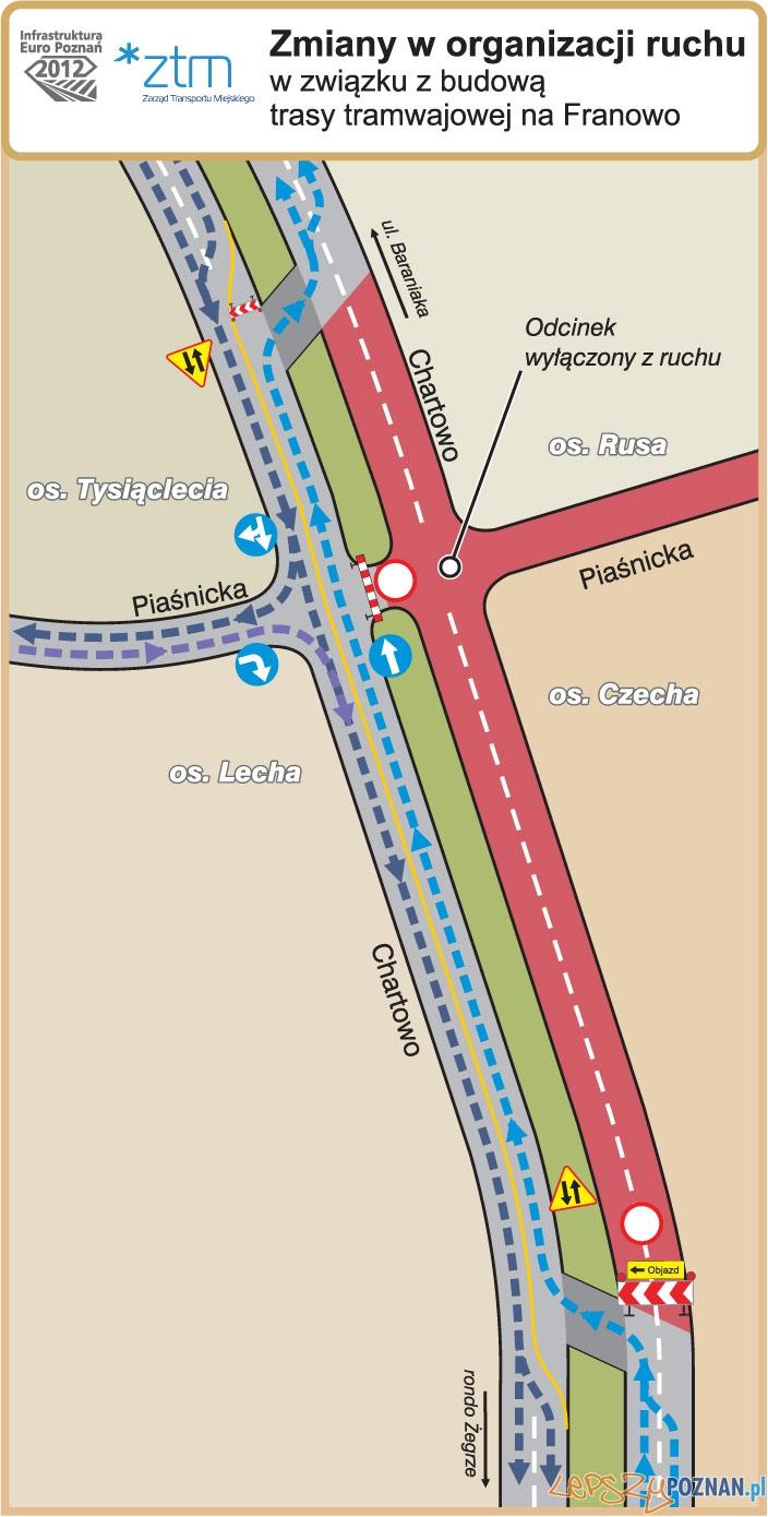 Organizacja ruchu pojazdów na Chartowie  Foto: ZDM