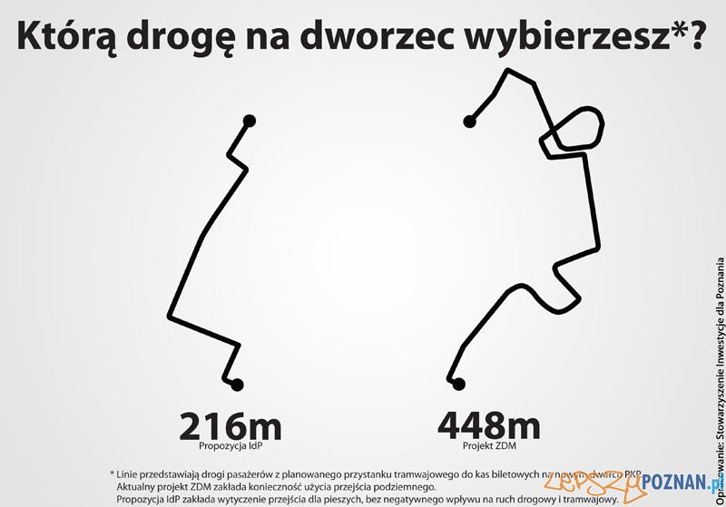 Którą drogę na dworze wybierzesz?  Foto: Stowarzyszenie Inwestycje dla Poznania